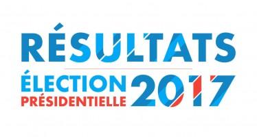 Résultats du 1er tour de la présidentielle 2017
